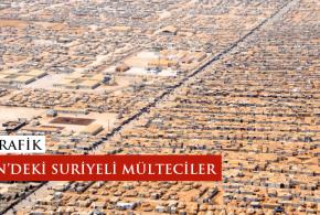 ÜRDÜN'DEKİ-MÜLTECİER